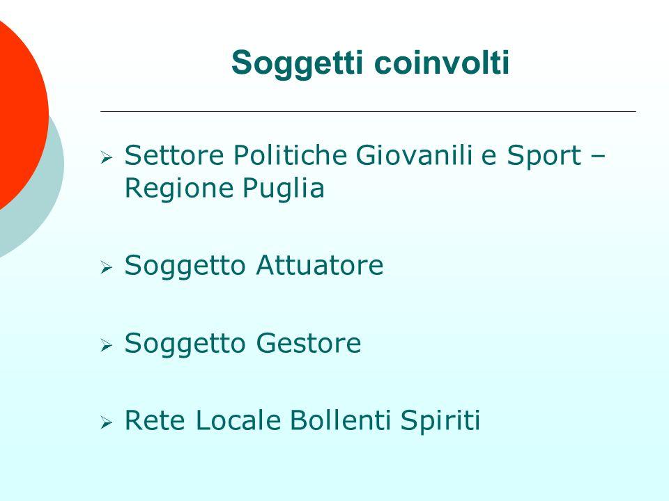 Soggetti coinvolti Settore Politiche Giovanili e Sport – Regione Puglia Soggetto Attuatore Soggetto Gestore Rete Locale Bollenti Spiriti