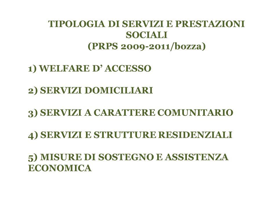 TIPOLOGIA DI SERVIZI E PRESTAZIONI SOCIALI (PRPS 2009-2011/bozza) 1) WELFARE D ACCESSO 2) SERVIZI DOMICILIARI 3) SERVIZI A CARATTERE COMUNITARIO 4) SERVIZI E STRUTTURE RESIDENZIALI 5) MISURE DI SOSTEGNO E ASSISTENZA ECONOMICA