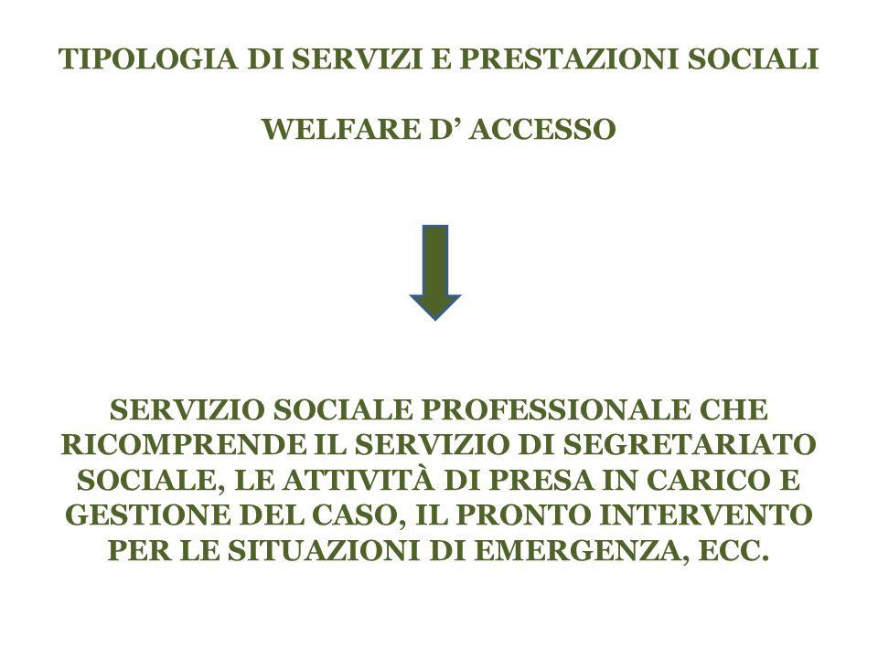 TIPOLOGIA DI SERVIZI E PRESTAZIONI SOCIALI SERVIZI DOMICILIARI SERVIZIO A DOMICILIO DI TIPO EDUCATIVO, SOCIALE, INTEGRATO S.A.D.