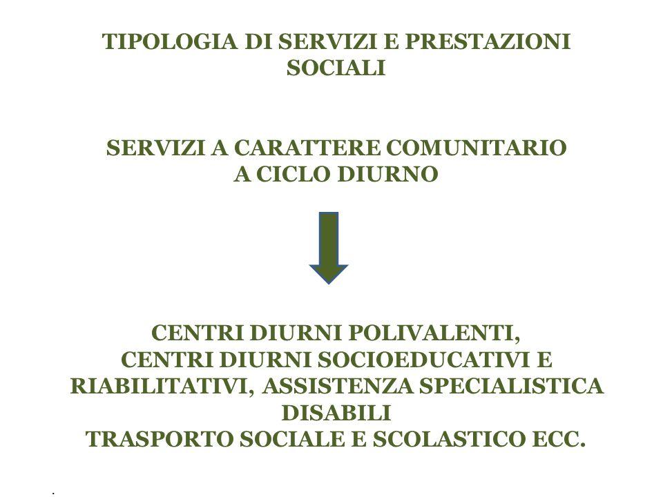 TIPOLOGIA DI SERVIZI E PRESTAZIONI SOCIALI SERVIZI A CARATTERE COMUNITARIO A CICLO DIURNO CENTRI DIURNI POLIVALENTI, CENTRI DIURNI SOCIOEDUCATIVI E RIABILITATIVI, ASSISTENZA SPECIALISTICA DISABILI TRASPORTO SOCIALE E SCOLASTICO ECC..