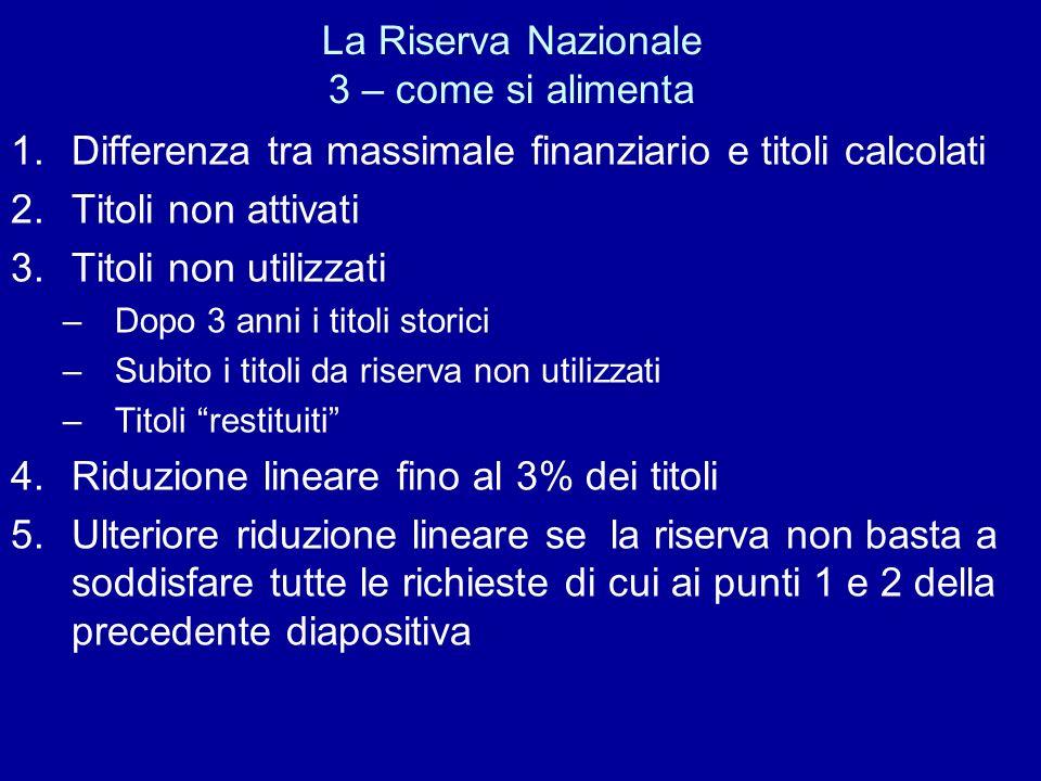 La Riserva Nazionale 3 – come si alimenta 1.Differenza tra massimale finanziario e titoli calcolati 2.Titoli non attivati 3.Titoli non utilizzati –Dop