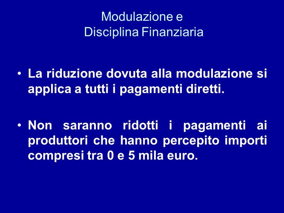Modulazione e Disciplina Finanziaria La riduzione dovuta alla modulazione si applica a tutti i pagamenti diretti. Non saranno ridotti i pagamenti ai p