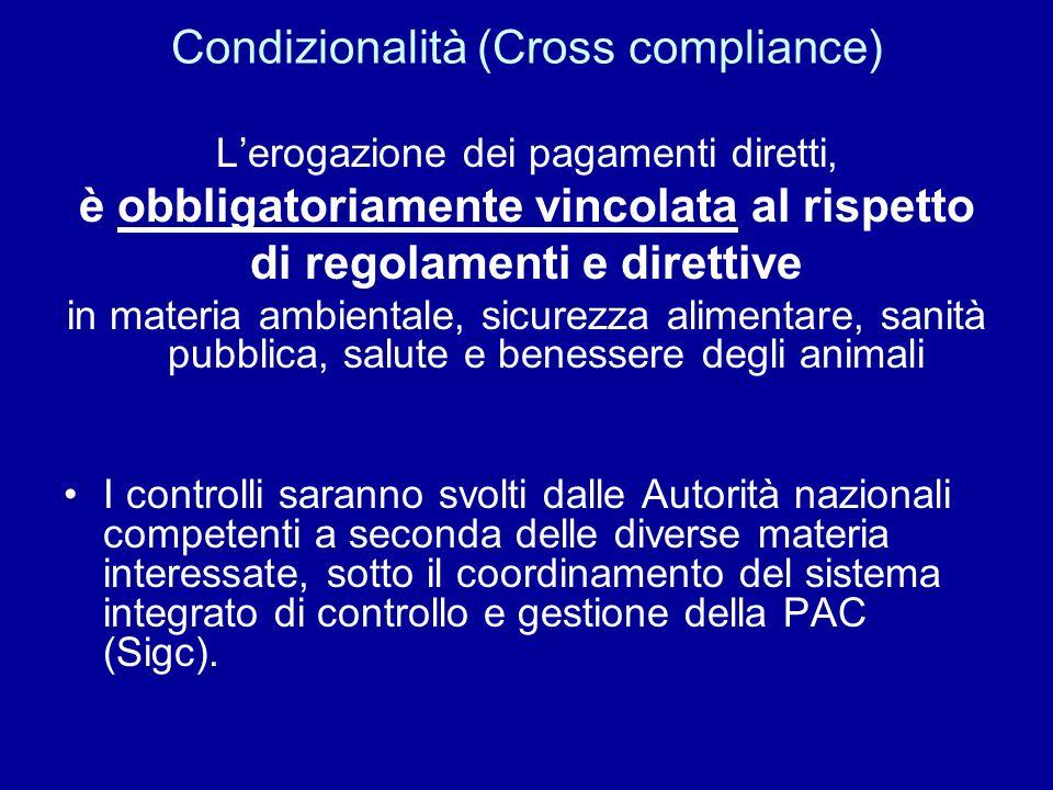 Condizionalità (Cross compliance) Lerogazione dei pagamenti diretti, è obbligatoriamente vincolata al rispetto di regolamenti e direttive in materia a