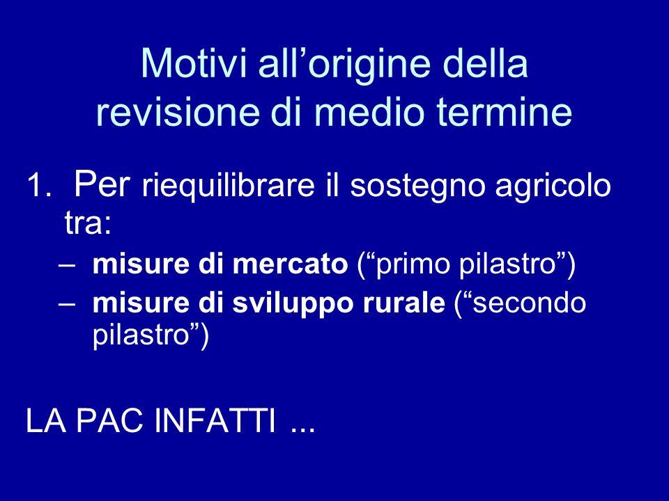Motivi allorigine della revisione di medio termine 1. Per riequilibrare il sostegno agricolo tra: –misure di mercato (primo pilastro) –misure di svilu