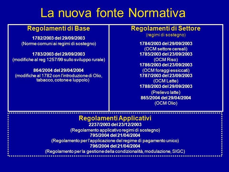 La nuova fonte Normativa Regolamenti di Base 1782/2003 del 29/09/2003 (Norme comuni ai regimi di sostegno) 1783/2003 del 29/09/2003 (modifiche al reg