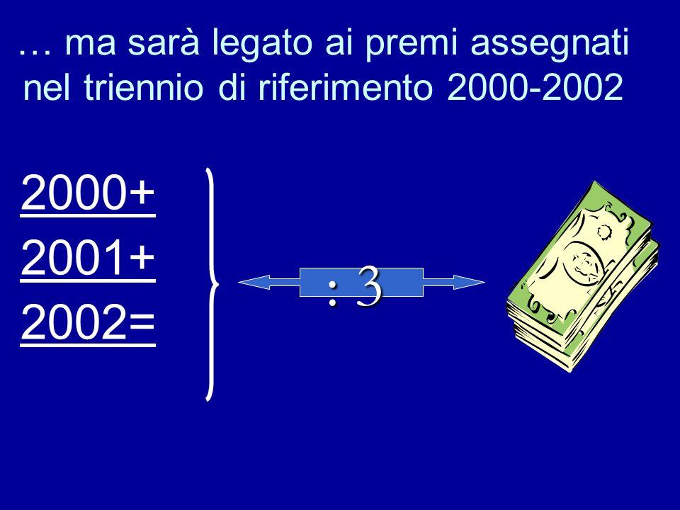 … ma sarà legato ai premi assegnati nel triennio di riferimento 2000-2002 2000+ 2001+ 2002= : 3
