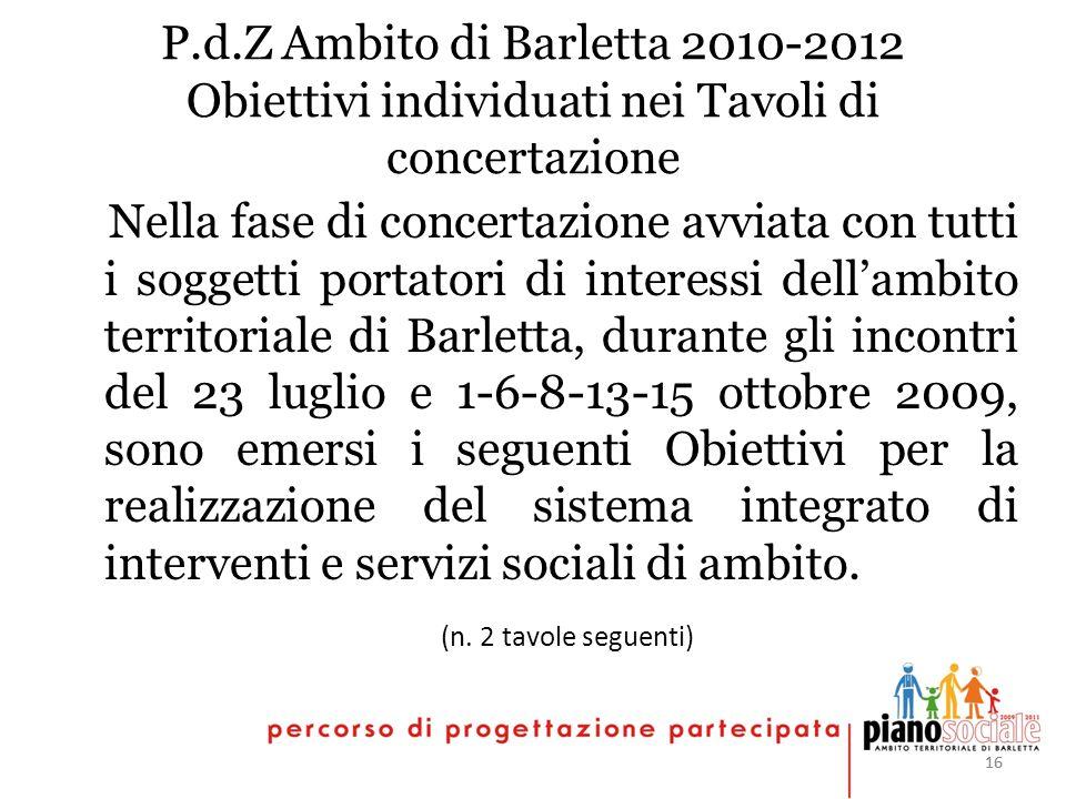 16 P.d.Z Ambito di Barletta 2010-2012 Obiettivi individuati nei Tavoli di concertazione Nella fase di concertazione avviata con tutti i soggetti portatori di interessi dellambito territoriale di Barletta, durante gli incontri del 23 luglio e 1-6-8-13-15 ottobre 2009, sono emersi i seguenti Obiettivi per la realizzazione del sistema integrato di interventi e servizi sociali di ambito.