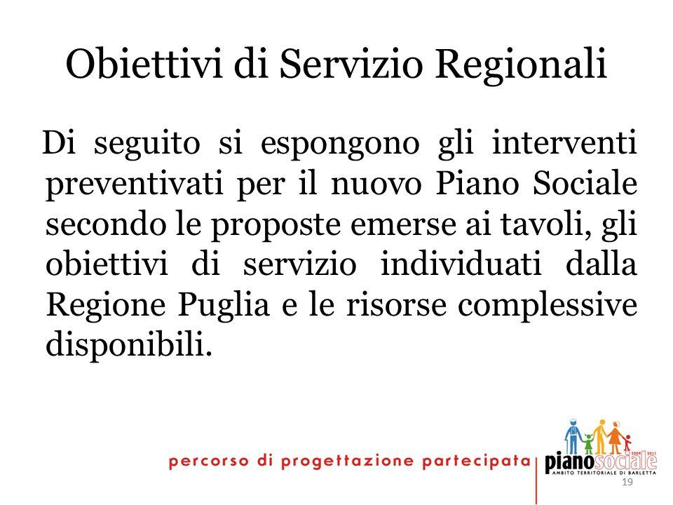 19 Obiettivi di Servizio Regionali Di seguito si espongono gli interventi preventivati per il nuovo Piano Sociale secondo le proposte emerse ai tavoli, gli obiettivi di servizio individuati dalla Regione Puglia e le risorse complessive disponibili.