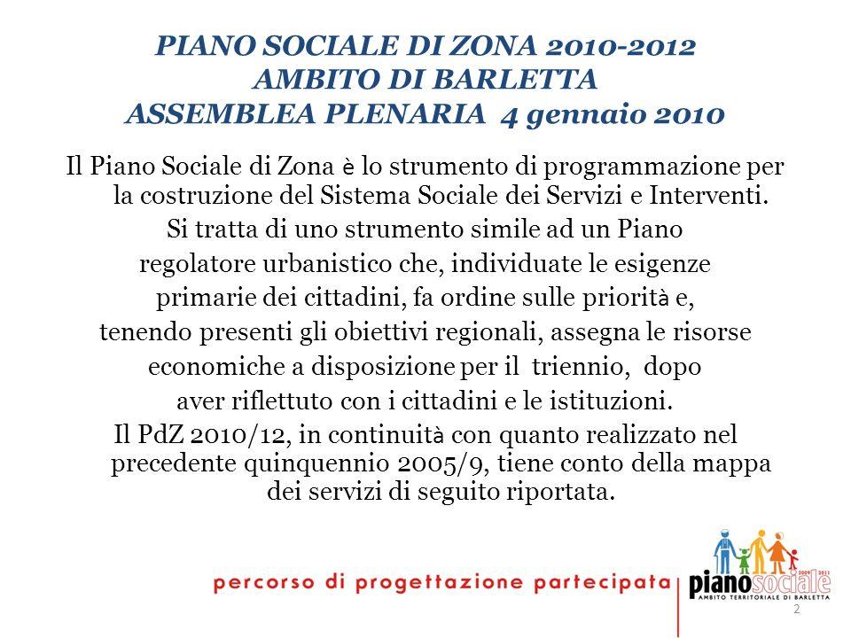 2 PIANO SOCIALE DI ZONA 2010-2012 AMBITO DI BARLETTA ASSEMBLEA PLENARIA 4 gennaio 2010 Il Piano Sociale di Zona è lo strumento di programmazione per la costruzione del Sistema Sociale dei Servizi e Interventi.