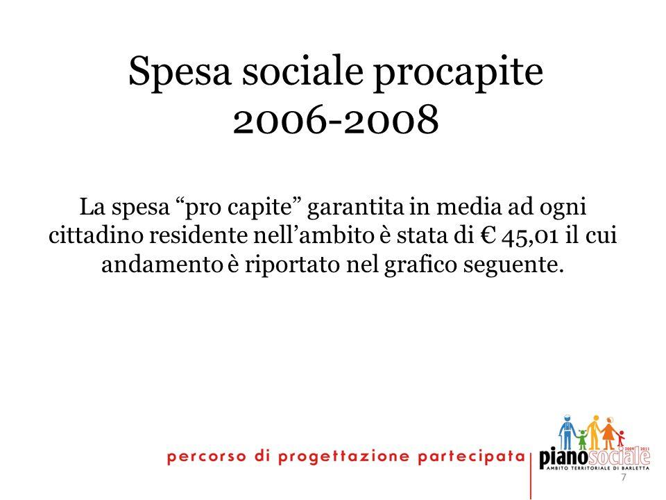 77 Spesa sociale procapite 2006-2008 La spesa pro capite garantita in media ad ogni cittadino residente nellambito è stata di 45,01 il cui andamento è