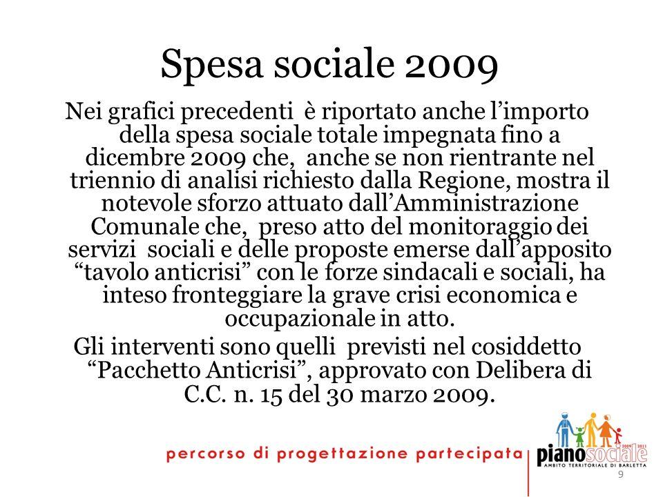 99 Spesa sociale 2009 Nei grafici precedenti è riportato anche limporto della spesa sociale totale impegnata fino a dicembre 2009 che, anche se non ri