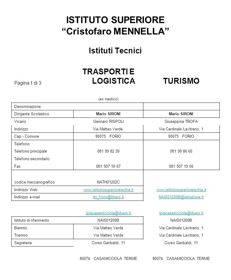 ISTITUTO SUPERIORE Cristofaro MENNELLA Istituti Tecnici Pagina 1 di 3 TRASPORTI E LOGISTICATURISMO (ex nautico) Denominazione Dirigente ScolasticoMari