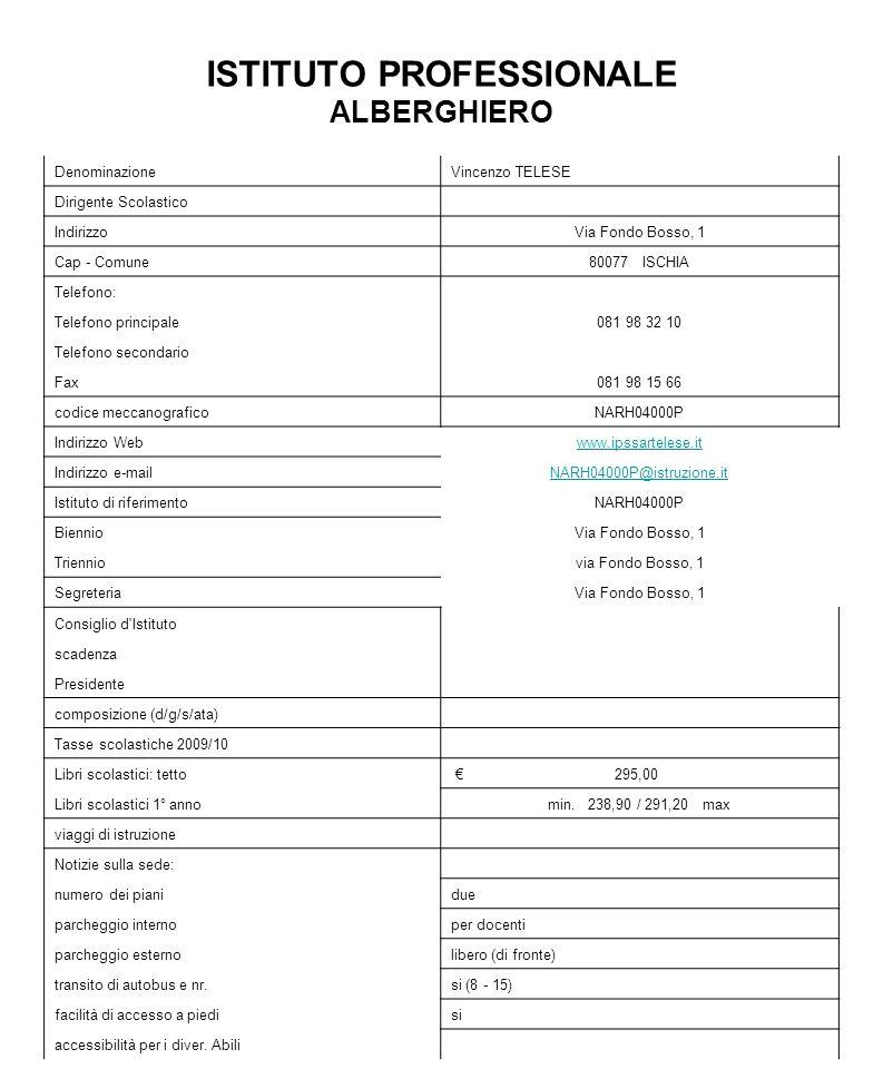ISTITUTO PROFESSIONALE ALBERGHIERO DenominazioneVincenzo TELESE Dirigente Scolastico IndirizzoVia Fondo Bosso, 1 Cap - Comune80077 ISCHIA Telefono: Te