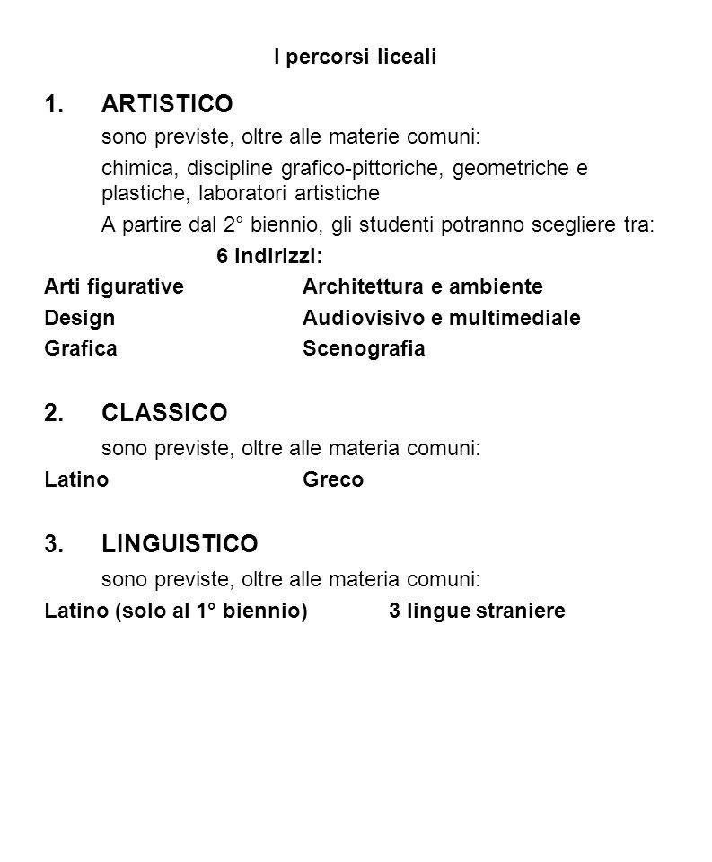I percorsi liceali 1.ARTISTICO sono previste, oltre alle materie comuni: chimica, discipline grafico-pittoriche, geometriche e plastiche, laboratori a