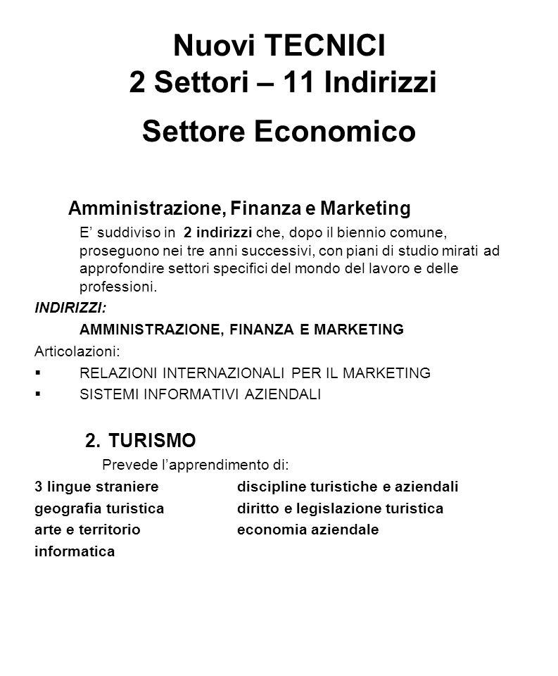 Nuovi TECNICI 2 Settori – 11 Indirizzi Settore Economico Amministrazione, Finanza e Marketing E suddiviso in 2 indirizzi che, dopo il biennio comune,
