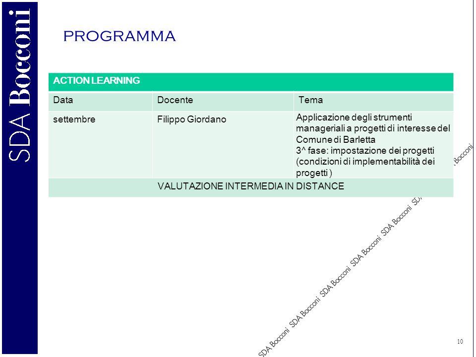 10 programma ACTION LEARNING DataDocenteTema settembreFilippo Giordano Applicazione degli strumenti manageriali a progetti di interesse del Comune di Barletta 3^ fase: impostazione dei progetti (condizioni di implementabilità dei progetti ) VALUTAZIONE INTERMEDIA IN DISTANCE