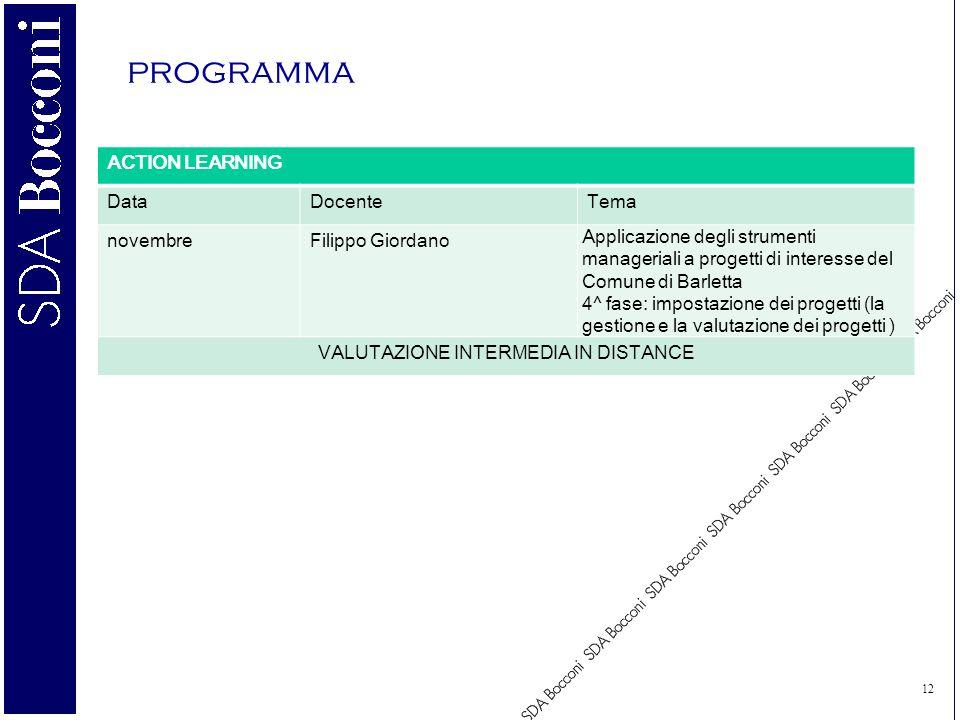 12 programma ACTION LEARNING DataDocenteTema novembreFilippo Giordano Applicazione degli strumenti manageriali a progetti di interesse del Comune di Barletta 4^ fase: impostazione dei progetti (la gestione e la valutazione dei progetti ) VALUTAZIONE INTERMEDIA IN DISTANCE