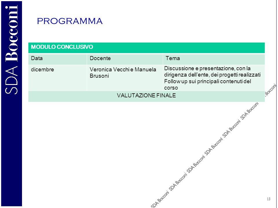 13 programma MODULO CONCLUSIVO DataDocenteTema dicembreVeronica Vecchi e Manuela Brusoni Discussione e presentazione, con la dirigenza dellente, dei progetti realizzati Follow up sui principali contenuti del corso VALUTAZIONE FINALE