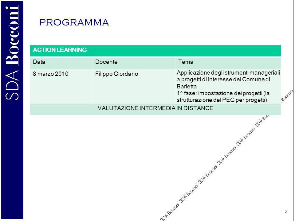 5 programma ACTION LEARNING DataDocenteTema 8 marzo 2010Filippo Giordano Applicazione degli strumenti manageriali a progetti di interesse del Comune di Barletta 1^ fase: impostazione dei progetti (la strutturazione del PEG per progetti) VALUTAZIONE INTERMEDIA IN DISTANCE