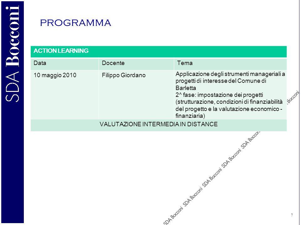 7 programma ACTION LEARNING DataDocenteTema 10 maggio 2010Filippo Giordano Applicazione degli strumenti manageriali a progetti di interesse del Comune di Barletta 2^ fase: impostazione dei progetti (strutturazione, condizioni di finanziabilità del progetto e la valutazione economico - finanziaria) VALUTAZIONE INTERMEDIA IN DISTANCE