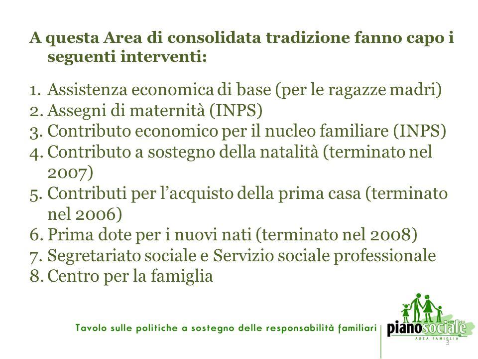 3 A questa Area di consolidata tradizione fanno capo i seguenti interventi: 1.Assistenza economica di base (per le ragazze madri) 2.Assegni di maternità (INPS) 3.Contributo economico per il nucleo familiare (INPS) 4.Contributo a sostegno della natalità (terminato nel 2007) 5.Contributi per lacquisto della prima casa (terminato nel 2006) 6.Prima dote per i nuovi nati (terminato nel 2008) 7.Segretariato sociale e Servizio sociale professionale 8.Centro per la famiglia