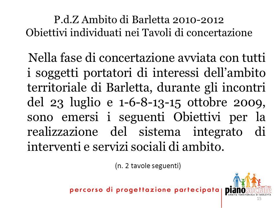 15 P.d.Z Ambito di Barletta 2010-2012 Obiettivi individuati nei Tavoli di concertazione Nella fase di concertazione avviata con tutti i soggetti portatori di interessi dellambito territoriale di Barletta, durante gli incontri del 23 luglio e 1-6-8-13-15 ottobre 2009, sono emersi i seguenti Obiettivi per la realizzazione del sistema integrato di interventi e servizi sociali di ambito.
