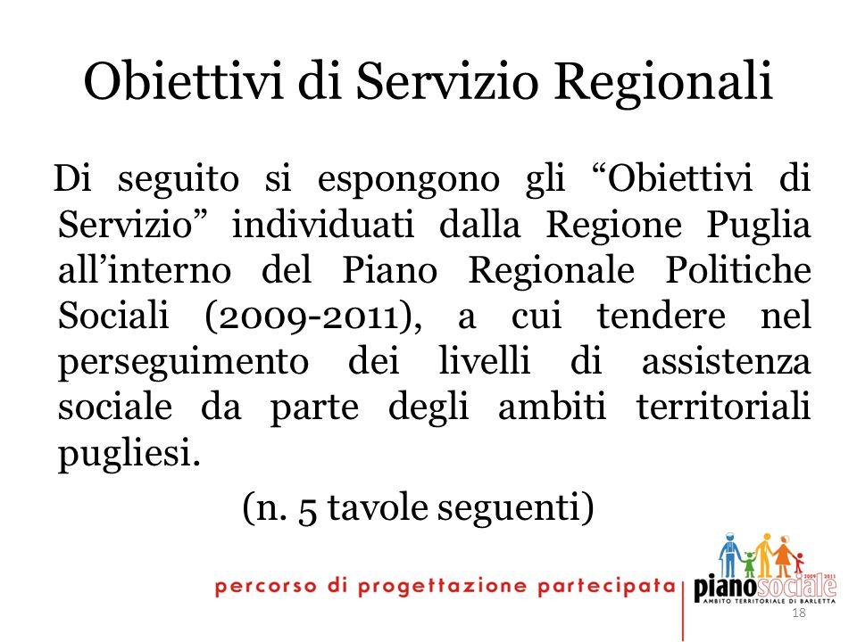 18 Obiettivi di Servizio Regionali Di seguito si espongono gli Obiettivi di Servizio individuati dalla Regione Puglia allinterno del Piano Regionale Politiche Sociali (2009-2011), a cui tendere nel perseguimento dei livelli di assistenza sociale da parte degli ambiti territoriali pugliesi.
