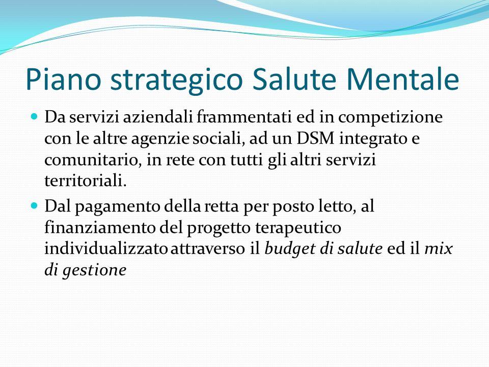Piano strategico Salute Mentale Da servizi aziendali frammentati ed in competizione con le altre agenzie sociali, ad un DSM integrato e comunitario, i