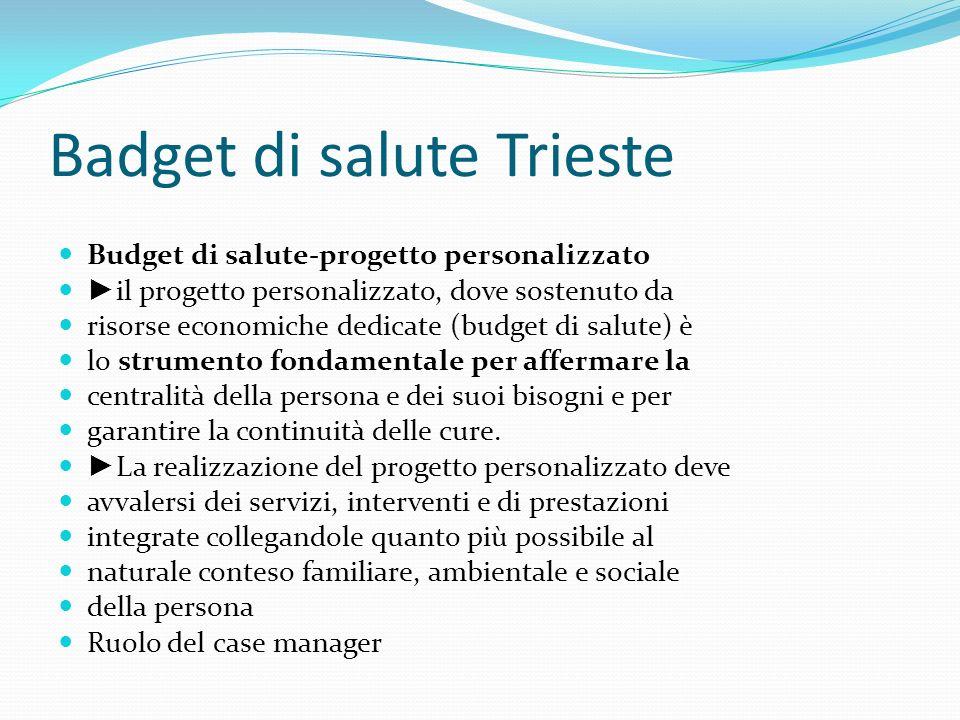 Badget di salute Trieste Budget di salute-progetto personalizzato il progetto personalizzato, dove sostenuto da risorse economiche dedicate (budget di