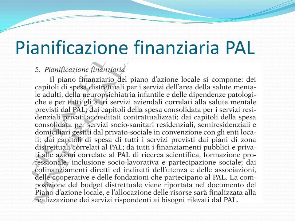 Pianificazione finanziaria PAL