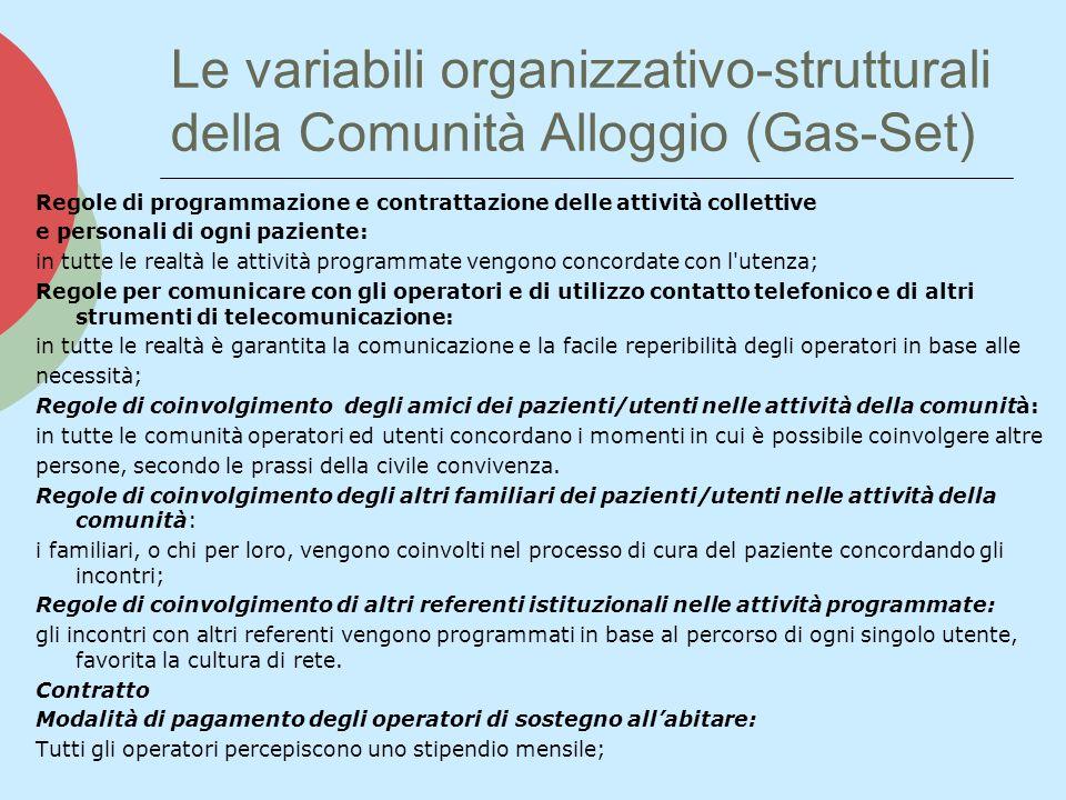 Le variabili organizzativo-strutturali della Comunità Alloggio (Gas-Set) Regole di programmazione e contrattazione delle attività collettive e persona