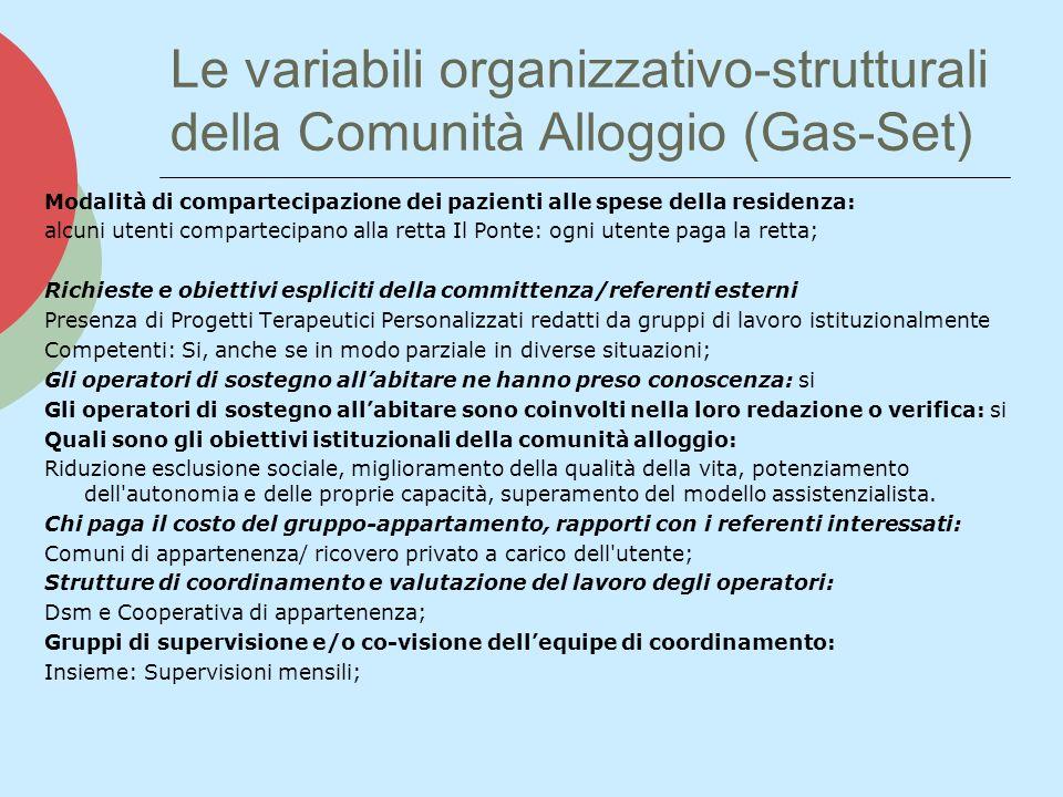 Le variabili organizzativo-strutturali della Comunità Alloggio (Gas-Set) Modalità di compartecipazione dei pazienti alle spese della residenza: alcuni