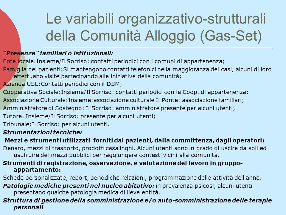 Le variabili organizzativo-strutturali della Comunità Alloggio (Gas-Set) Presenze familiari o istituzionali: Ente locale:Insieme/Il Sorriso: contatti