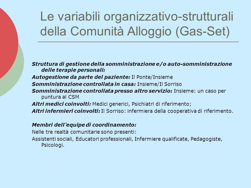 Le variabili organizzativo-strutturali della Comunità Alloggio (Gas-Set) Struttura di gestione della somministrazione e/o auto-somministrazione delle
