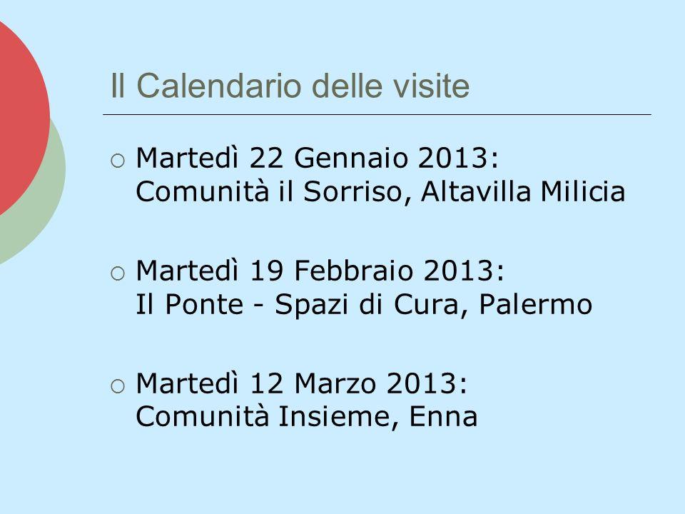 Il Calendario delle visite Martedì 22 Gennaio 2013: Comunità il Sorriso, Altavilla Milicia Martedì 19 Febbraio 2013: Il Ponte - Spazi di Cura, Palermo Martedì 12 Marzo 2013: Comunità Insieme, Enna