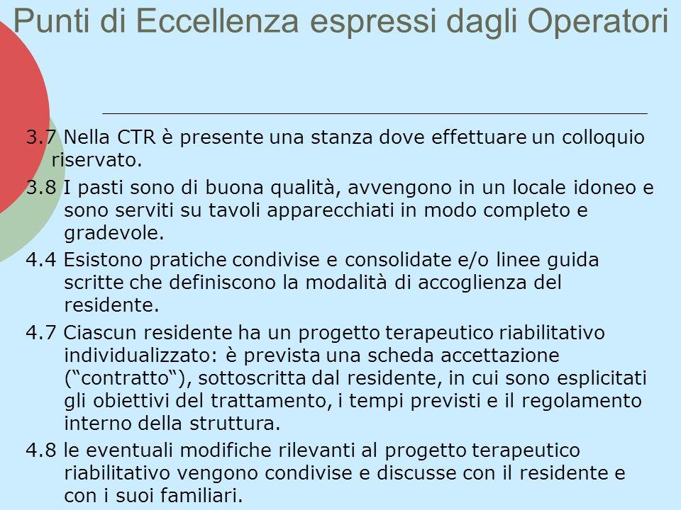 Punti di Eccellenza espressi dagli Operatori 3.7 Nella CTR è presente una stanza dove effettuare un colloquio riservato.