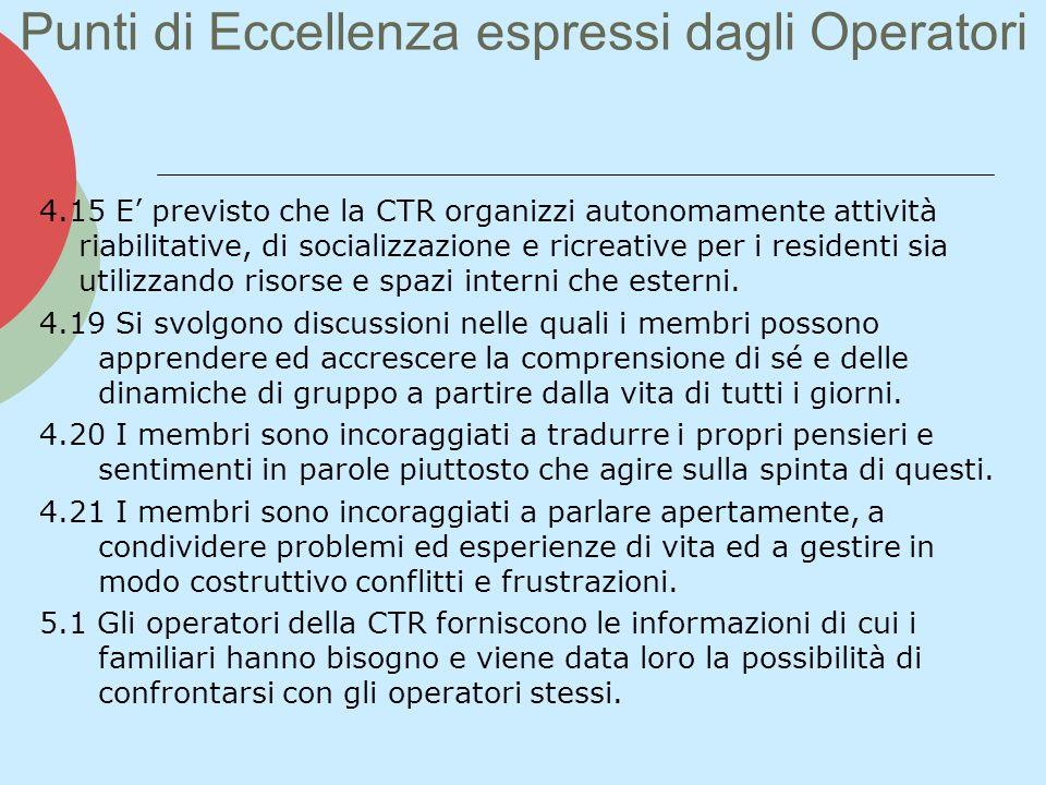 Punti di Eccellenza espressi dagli Operatori 4.15 E previsto che la CTR organizzi autonomamente attività riabilitative, di socializzazione e ricreative per i residenti sia utilizzando risorse e spazi interni che esterni.