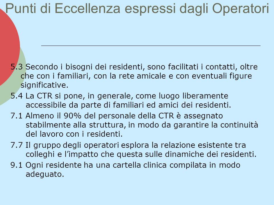 Punti di Eccellenza espressi dagli Operatori 5.3 Secondo i bisogni dei residenti, sono facilitati i contatti, oltre che con i familiari, con la rete a