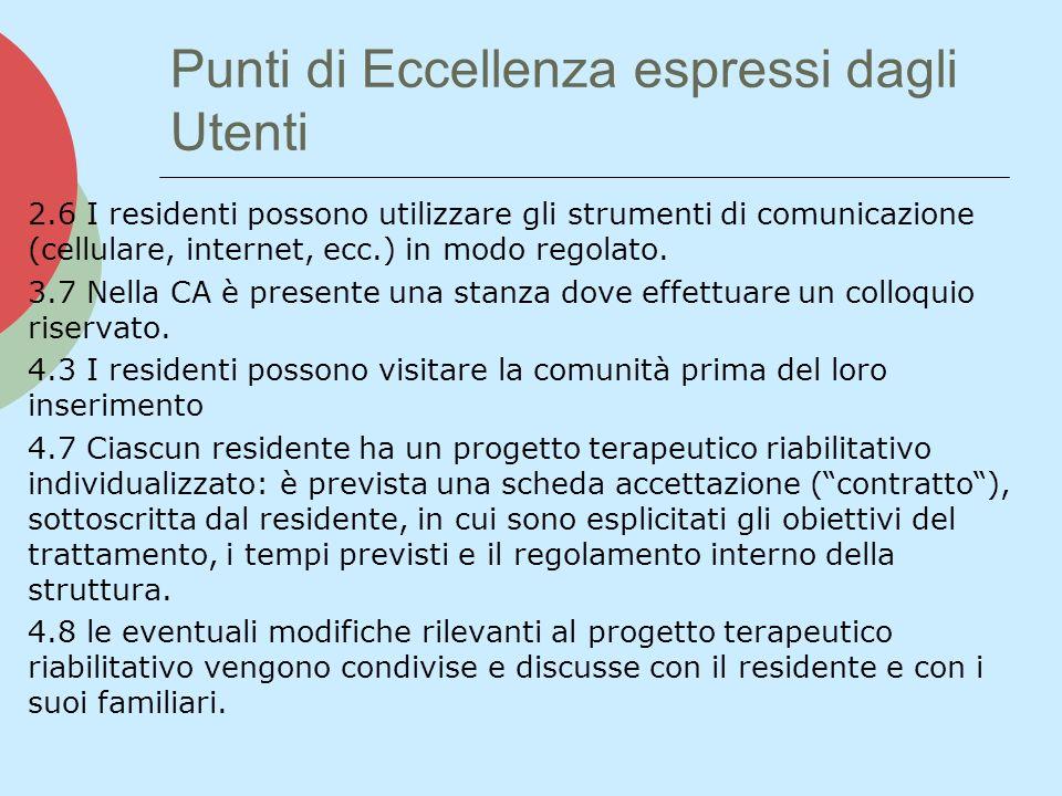 Punti di Eccellenza espressi dagli Utenti 2.6 I residenti possono utilizzare gli strumenti di comunicazione (cellulare, internet, ecc.) in modo regolato.