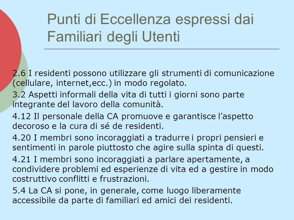 Punti di Eccellenza espressi dai Familiari degli Utenti 2.6 I residenti possono utilizzare gli strumenti di comunicazione (cellulare, internet,ecc.) in modo regolato.