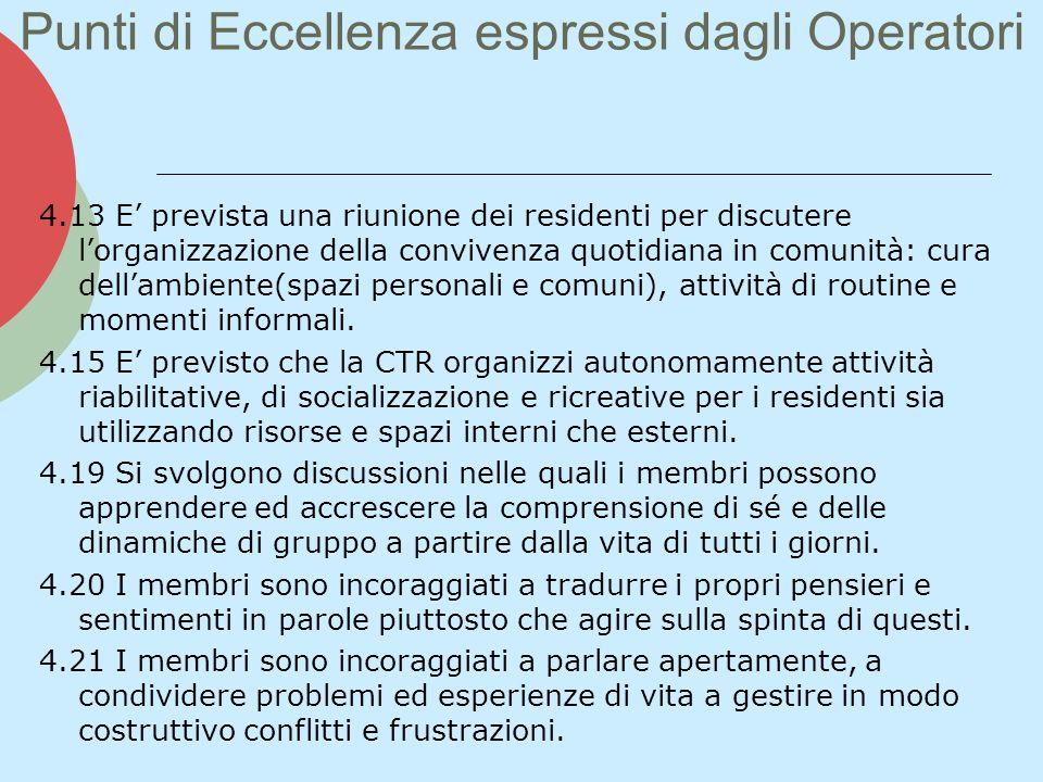 Punti di Eccellenza espressi dagli Operatori 4.13 E prevista una riunione dei residenti per discutere lorganizzazione della convivenza quotidiana in c