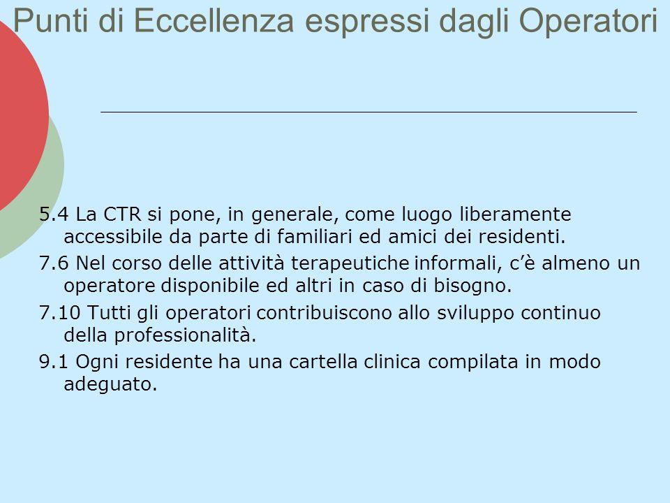 Punti di Eccellenza espressi dagli Operatori 5.4 La CTR si pone, in generale, come luogo liberamente accessibile da parte di familiari ed amici dei residenti.