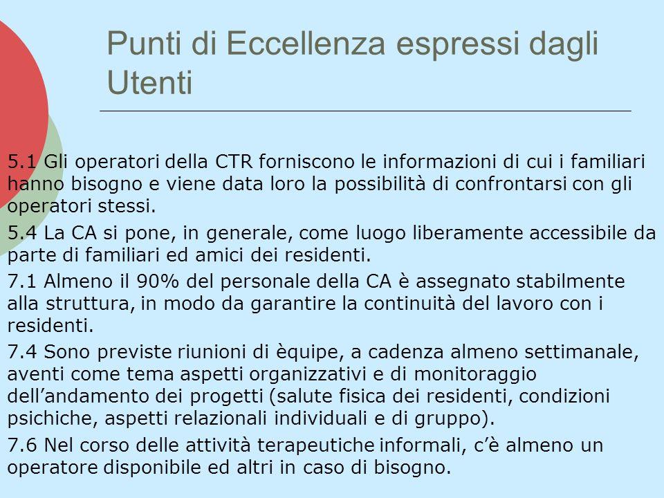 Punti di Eccellenza espressi dagli Utenti 5.1 Gli operatori della CTR forniscono le informazioni di cui i familiari hanno bisogno e viene data loro la possibilità di confrontarsi con gli operatori stessi.