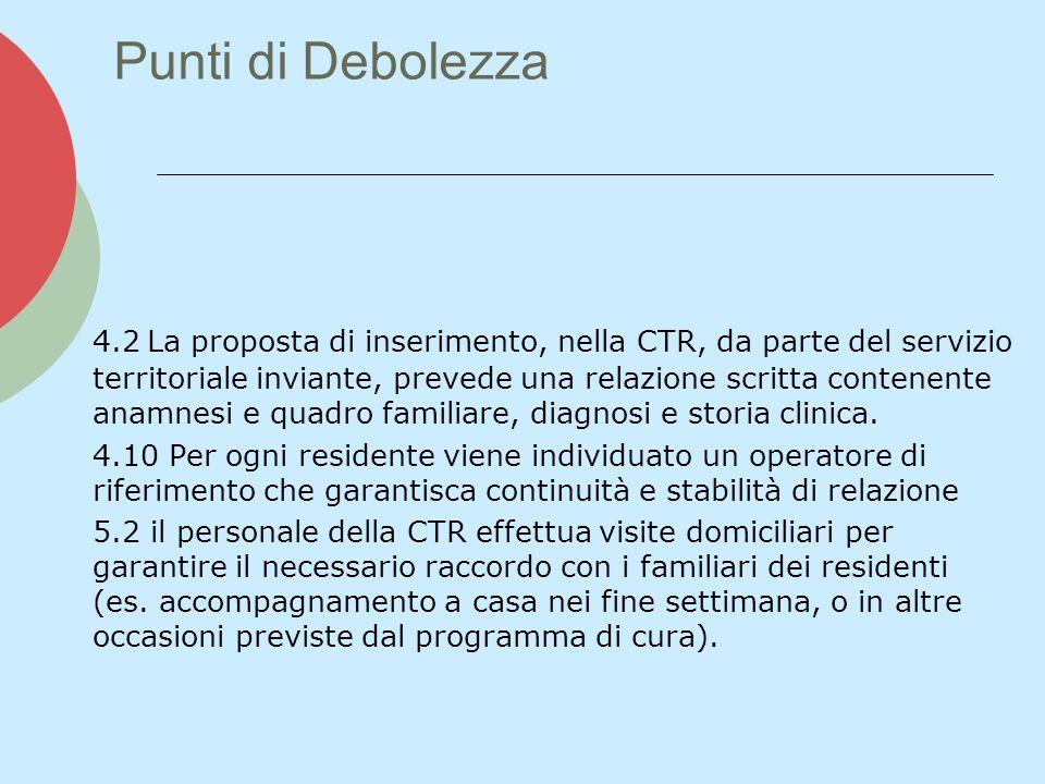 Punti di Debolezza 4.2 La proposta di inserimento, nella CTR, da parte del servizio territoriale inviante, prevede una relazione scritta contenente an