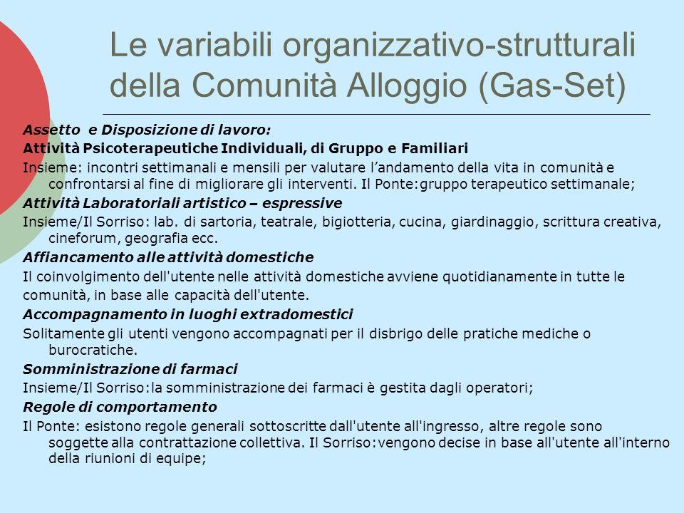 Le variabili organizzativo-strutturali della Comunità Alloggio (Gas-Set) Assetto e Disposizione di lavoro: Attività Psicoterapeutiche Individuali, di