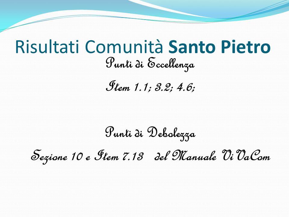 Risultati Comunità Santo Pietro Punti di Eccellenza Item 1.1; 3.2; 4.6; Punti di Debolezza Sezione 10 e Item 7.13 del Manuale ViVaCom