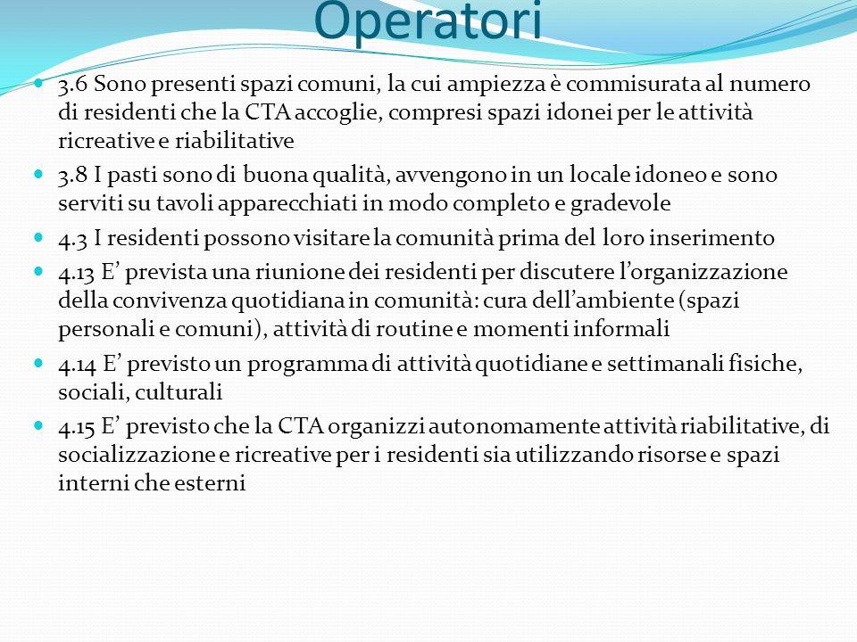 Punti di Eccellenza espressi dagli Operatori 3.6 Sono presenti spazi comuni, la cui ampiezza è commisurata al numero di residenti che la CTA accoglie,