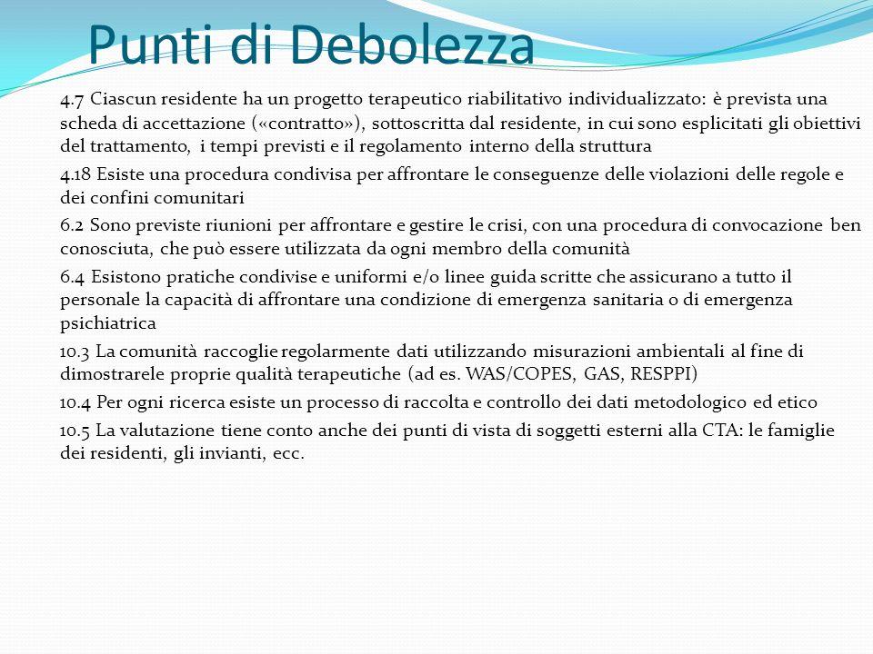 Punti di Debolezza 4.7 Ciascun residente ha un progetto terapeutico riabilitativo individualizzato: è prevista una scheda di accettazione («contratto»