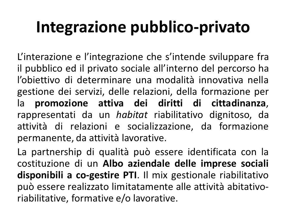 Integrazione pubblico-privato Linterazione e lintegrazione che sintende sviluppare fra il pubblico ed il privato sociale allinterno del percorso ha lo