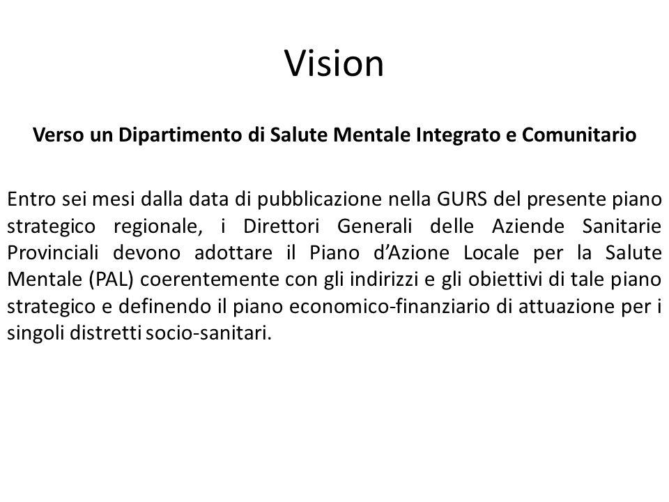 Vision Verso un Dipartimento di Salute Mentale Integrato e Comunitario Entro sei mesi dalla data di pubblicazione nella GURS del presente piano strate